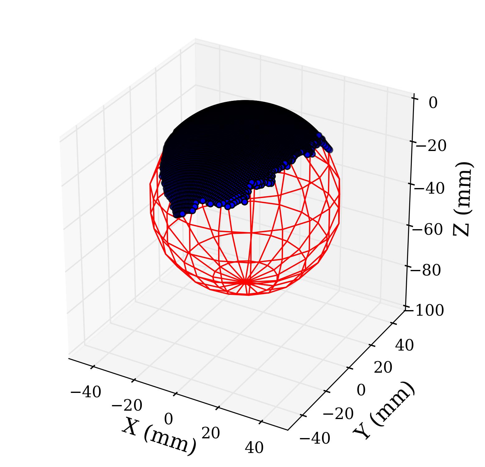 Charles Jekel - jekel me - Least Squares Sphere Fit